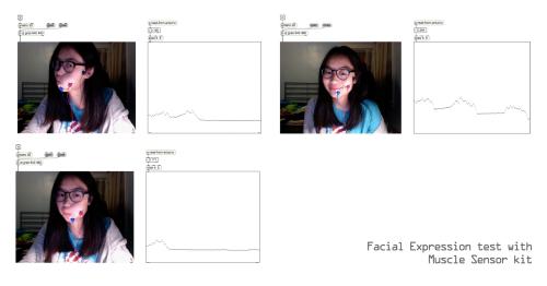 EMG_faces