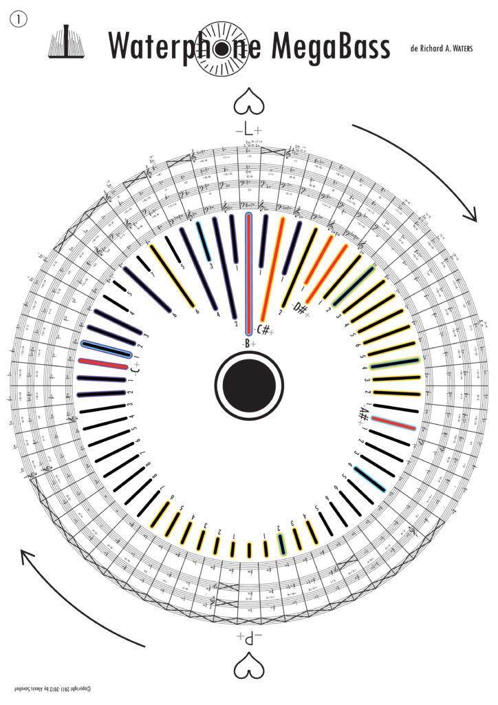Waterphone MegaBass Graphical Chartn01